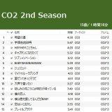 CO2 2nd Season
