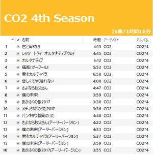 画像1: CO2 4th Season